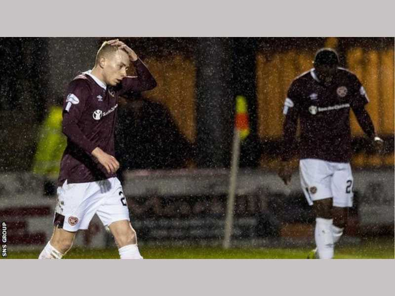 Hearts Ask Players to Take a 50% Wage Cut Amidst Pandemic